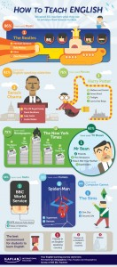 howtoteach_kaplan_infographic